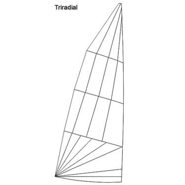 Produktbild Jeton Großsegel Triradial